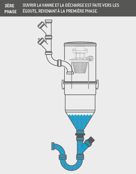 Aspiration centralisee eau